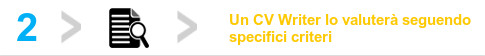 Un CV Writer valuterà il tuo curriculum vitae seguendo specifici criteri di valutazione gratuita curriculum vitae.
