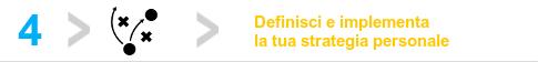 Target Aziende - Definisci e implementa la tua strategia personale - Scrittura Curriculum Vitae e Revisione CV Professionale